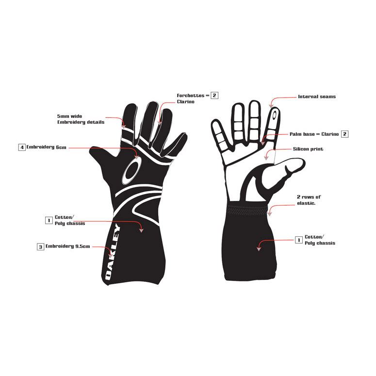 Sizing Chart: Oakley - Karting Gloves ...